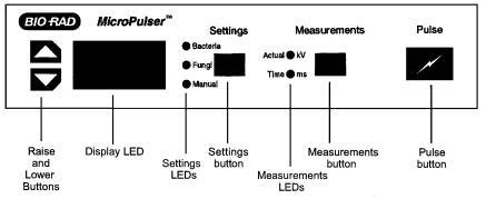 BIO-RAD电转化仪MicroPulser<strong><strong>美国伯乐电穿孔仪1652100</strong></strong>