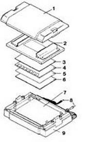 美国BIO-RAD Trans-Blot SD半干转印系统转印槽1703940