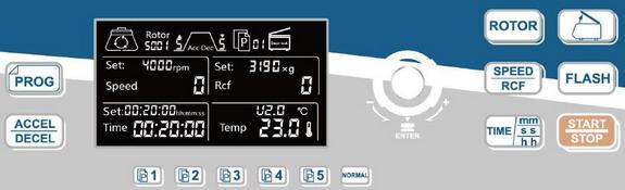 LD600低速离心机(德国技术)