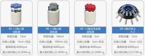 LD800R进口低速冷冻离心机(德国技术)