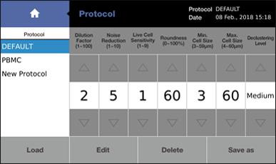 韩国Logos LUNA-II全自动原装进口细胞计数仪