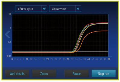 美国ABI进口QuantStudio 5实时荧光定量PCR仪QS5