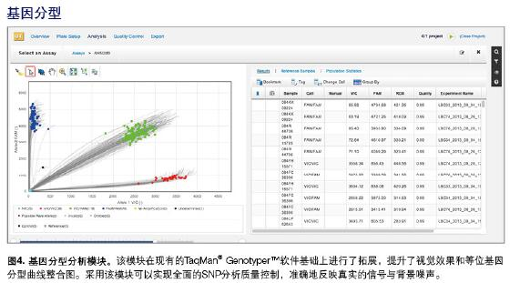 美国Thermofisher QuantStudio 5实时荧光定量PCR系统QS5