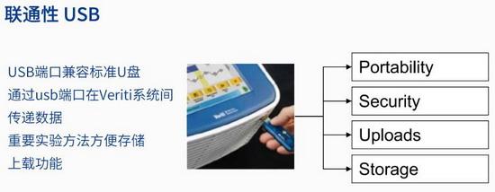 美国*ABI Veriti 96梯度PCR仪