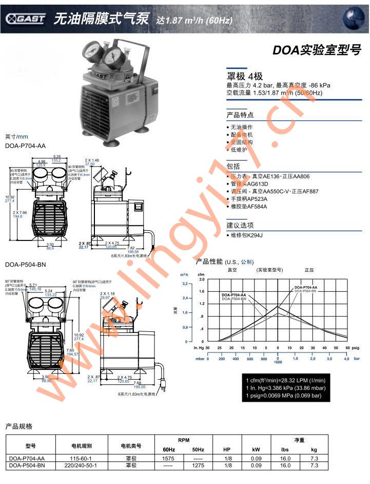 美国GAST无油隔膜真空泵DOA-P504-BN,抽气/排气速度:28升/分钟