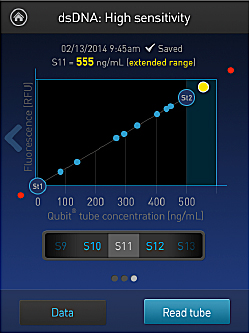 美国Life Invitrogen Qubit® 3.0荧光定量仪Q33216,Q33217,Q33218
