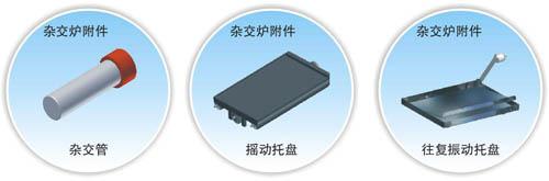 <strong>UVP美国多功能型分子杂交仪HM-4000</strong>